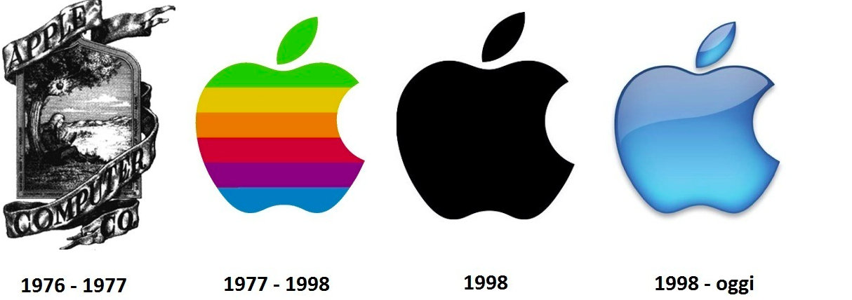 apple evolution